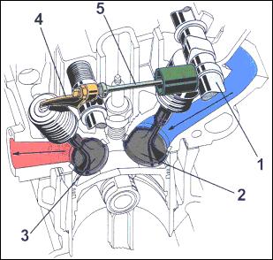Motore Alfa Romeo Busso (1979)