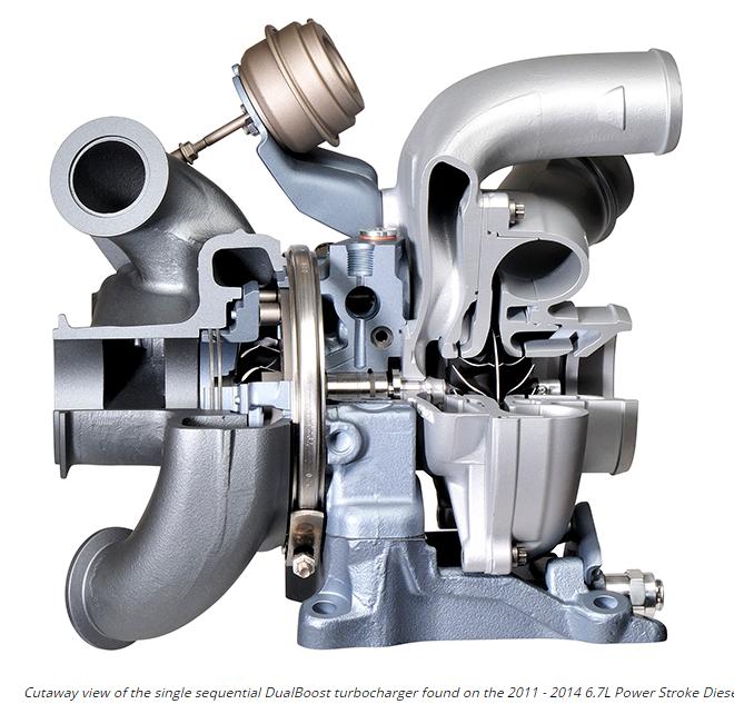Honeywell VNT DualBoost Turbocharger