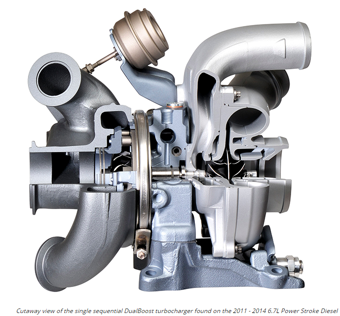 Honeywell VNT DualBoost Turbocharger