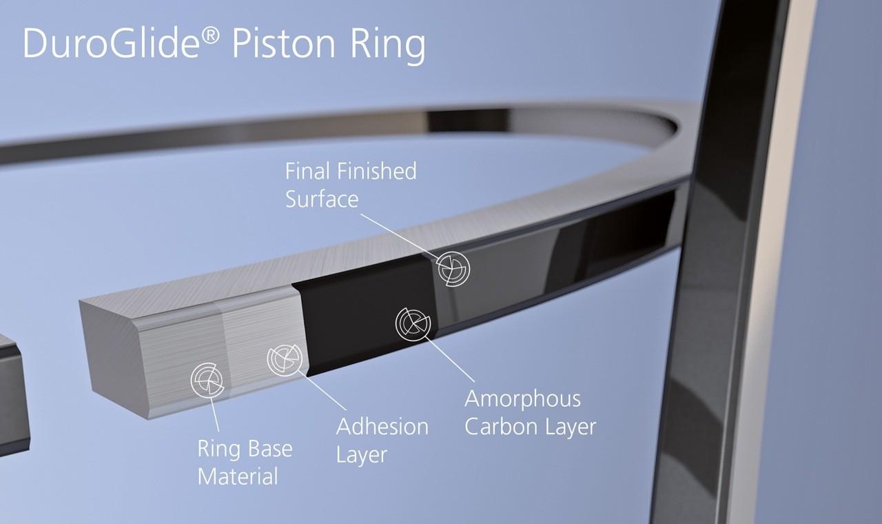 DuroGlide Piston Rings