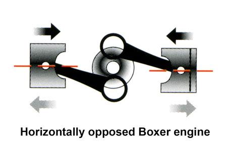 Boxer VS V180°