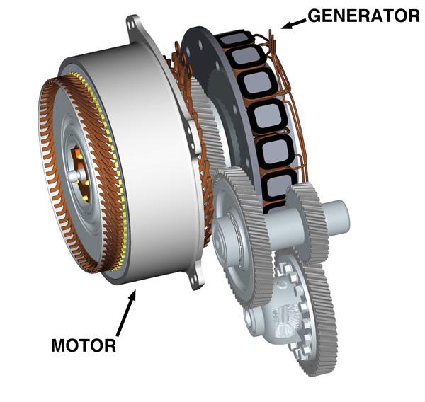 Toyota Hybrid Synergy Drive