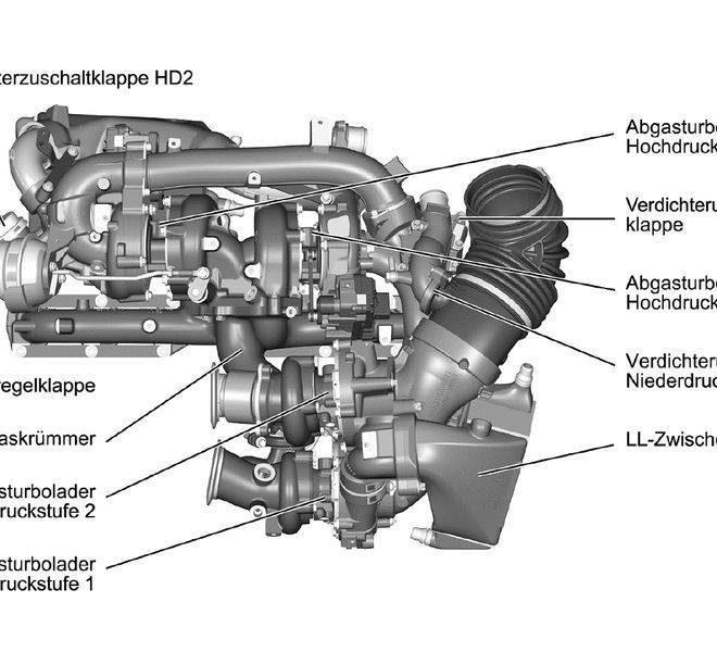 BMW Quad-Turbo Diesel
